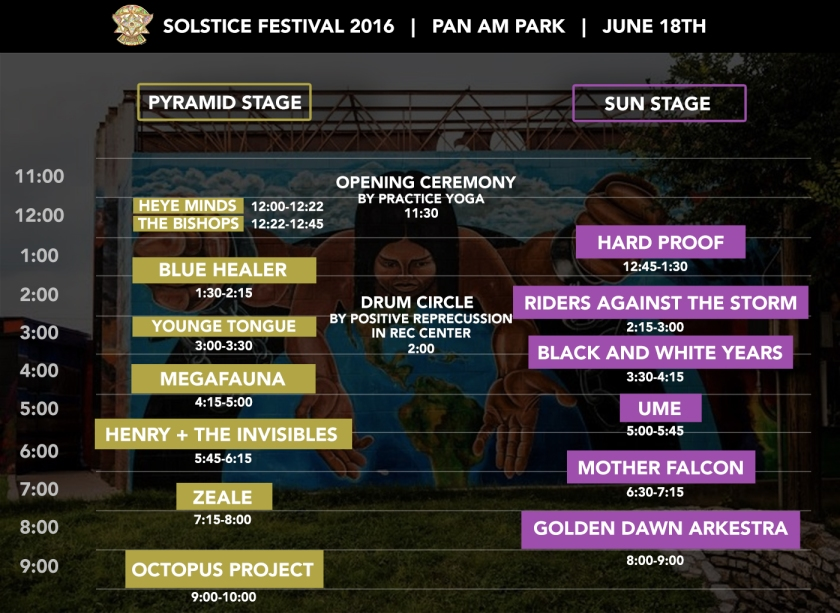 time-slots solstice